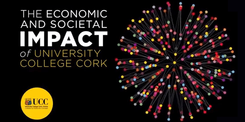 The Economic and Societal Impact of University College Cork